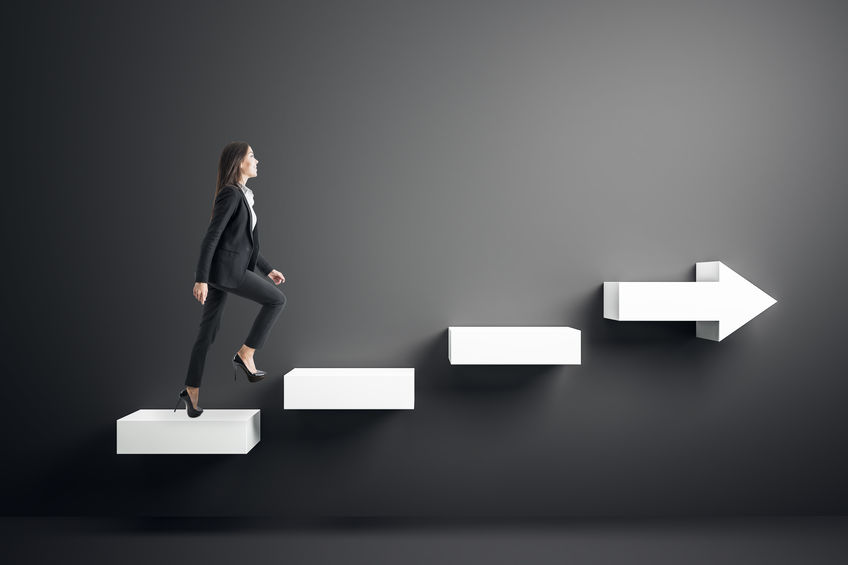 Motivation Using Dean Spitzers 8 Desires of Motivation