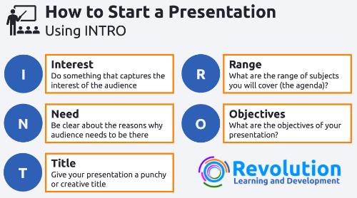 How to Start a Presentation - The INTRO Acronym