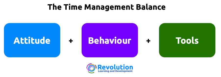 The Time Management Balance