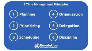 6 Time Management Principles
